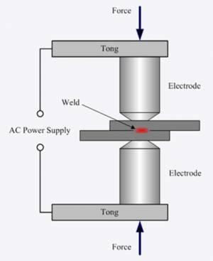 Spot Welding Method